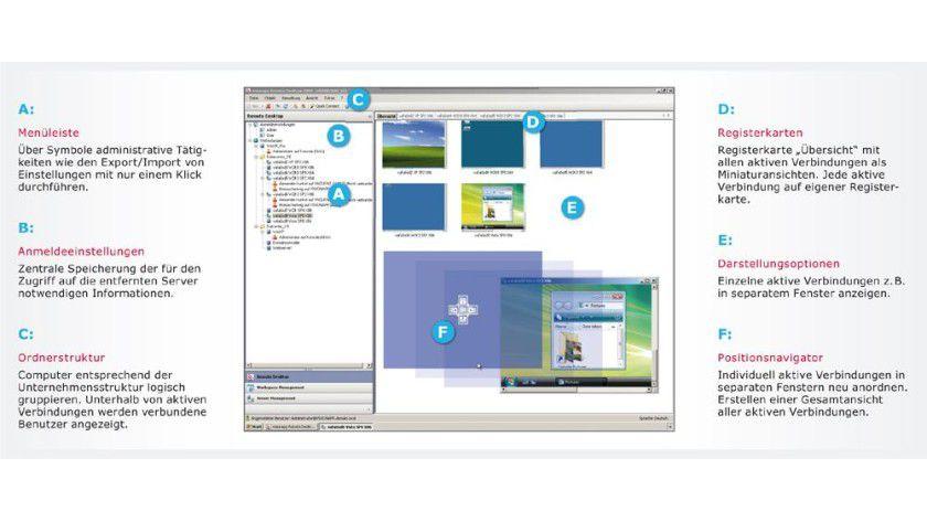 Arbeitserleichterung und -beschleunigung soll visionapp Remote Desktop 2008 bringen.