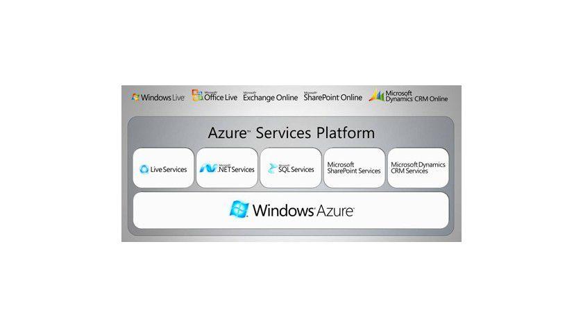 Windows Azure: Die Microsoft-Plattform im Überblick. (Quelle: Microsoft)
