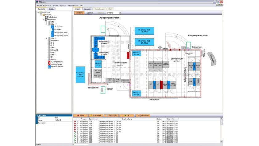 RiZone: Die neue Software-Lösung von Rital verwaltet Server und überwacht die physikalische Infrastruktur. (Quelle: Rittal)