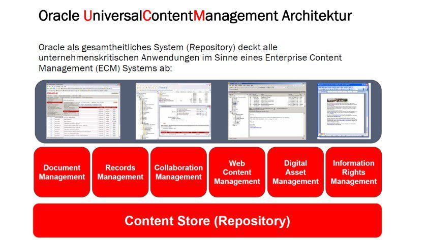 Document Management, Collaboration Management und Information Rights Management sind drei der sieben wichtigsten Module des UCM von Oracle.