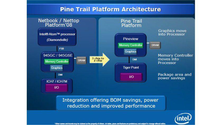 Intel Pine Trail: Die neue Netbook-Plattform kommt als 2-Chip-Lösung. (Quelle: Intel)