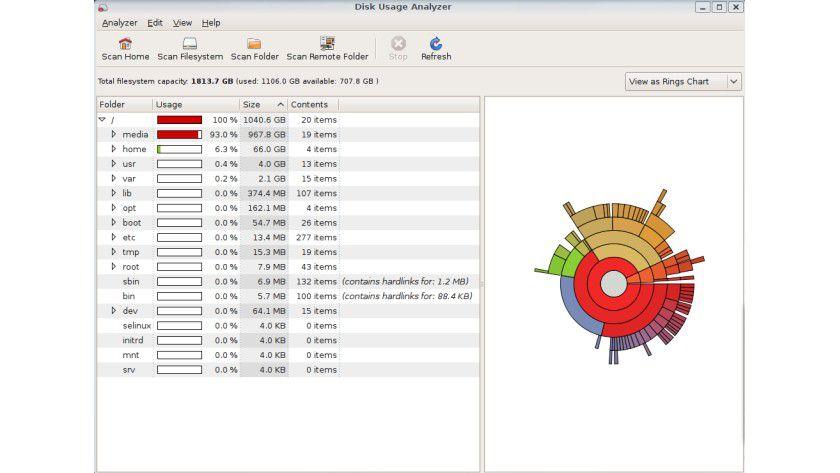 Baobab: Ein Scan des gesamten Dateisystems gibt Ihnen einen Überblick des verbrauchten Speicherplatzes.