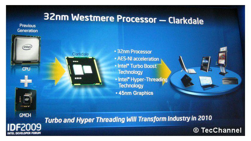 Grafik und CPU vereint: Intels Clarkdale vereint in einem Prozessorgehäuse die 32-nm-Westmere-CPU sowie einen 45-nm-Grafikchip. Der Dual-Core-Prozessor beherrscht Hyper-Threading und den Turbo Mode. Neu ist außerdem die AES-Beschleunigung.