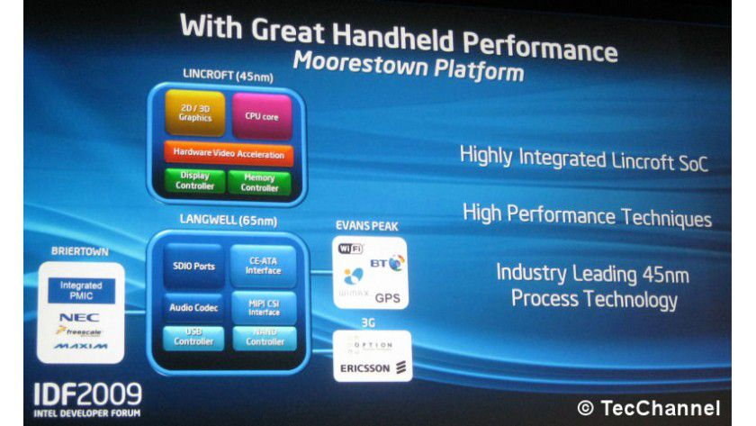 Integration: Der Atom-basierende Lincroft-Prozessor beherbergt neben dem Memory-Controller auch den Grafik-Core sowie einen Video-Accelerator.