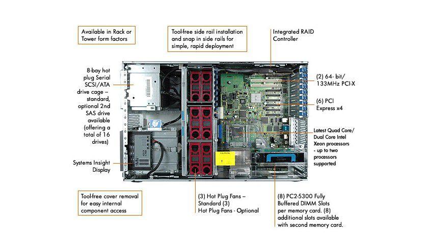 Ausfallsicher: Redundante Komponenten in einem Tower-Server minimieren das Risiko eines Systemausfalls.