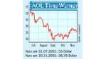 AOL: Was kommt nach Harry Potter? (7.12.2001)