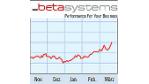 Beta Systems - Übernahme droht (28.3.2002)
