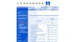 Jetzt neu: Die Lünendonk-Listen 2002