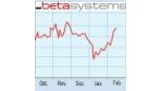 Vorwoche: Beta Systems - Für eine gesunde Depotmischung