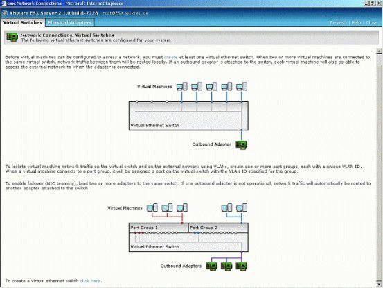 Selbst der Switch wird virtualisiert. Netzwerkzugriffe der virtuellen Maschinen untereinander belasten das LAN nicht.