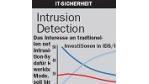 02/2005: Intrusion Detection