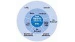 Freie CMS-Lösungen für Unternehmen