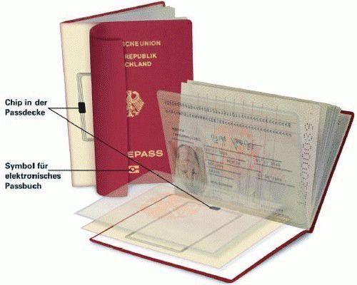 Der neue elektronische Reisepass speichert Bild und später auch Fingerabdrücke auf einem RFID-Chip.