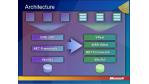 Microsoft setzt auf Portale und Dokumenten-Management