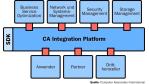 CA bringt Version 11 von Unicenter