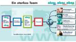 ERP- und eBusiness-Anbieter ABAS bietet Unabhängigkeit und Kontinuität