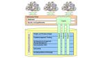 Verteilte Softwareentwicklung erfordert Tools für die Zusammenarbeit