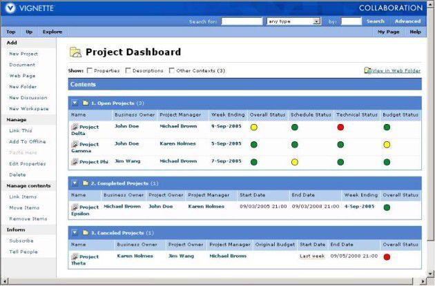 Ein Team-Workspace versorgt alle Teilnehmer mit den Informationen, die sie für eine erfolgreiche Projektarbeit benötigen.