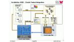 Oracle OPENWORLD: Fusion Applications kommen nicht vor 2010