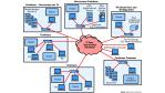 IT-Monitoring aus Sicht des Anwenders