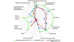 Vergleichstest: Drei ERP-Systeme auf dem Prüfstand