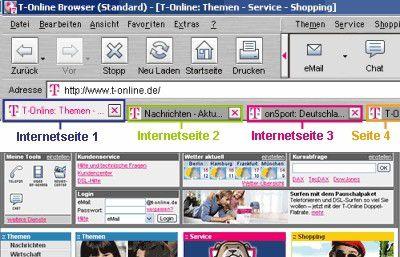 Immer wieder ein Augenschmaus: Das Portal von T-Online...