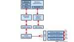 Wireshark - günstige Sniffer-Alternative