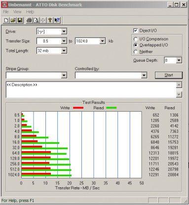 Mit Lesegeschwindigkeiten um die 20 MB/s und Schreibraten von 12 MB/s erreicht die Linkstation Pro nicht das Niveau …