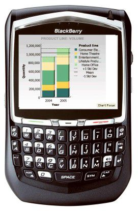 Die Content-Bereitstellung auf dem mobilen Endgerät ist meist nur mit Hilfe einer Middleware zu meistern. Foto: Cognos