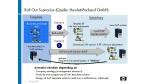 Ratgeber: So gelingt der globale ERP-Rollout - Foto: Hewlett-Packard