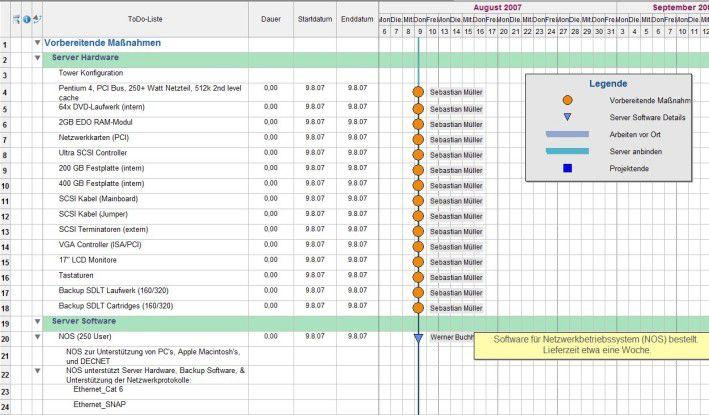 Farbige vertikale Datumslinien zeigen Beginn und Ende des Projekts. Farbige Balkenstile und Legenden ermöglichen präsentationsfähige Projektpläne.