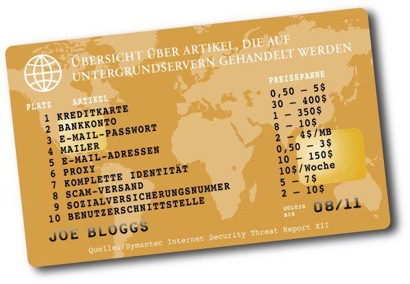 Auf dem Schwarzmarkt im Web werden heute komplette Identitäten zu Schleuderpreisen verkauft.