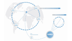 IT-Consulting: Kooperieren statt konkurrieren