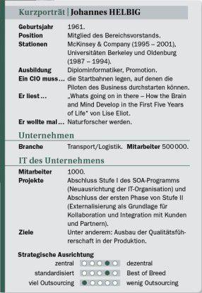 Johannes Helbig auf einen Blick: Stationen, Projekte, Ansichten.