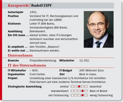 Rudolf Zipf auf einen Blick: Stationen, Ansichten, Projekte.