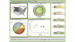 Business Intelligence: SAS Institute stellt SAS 9.2 für BI und Data Warehousing vor