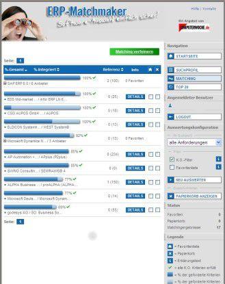Als Ergebnis der Recherche zeigt der ERP-Matchmaker eine Liste der passendsten Anbieter bzw. Lösungen an.