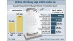 75 Prozent Plus im Jahresvergleich: Internet-Werbemarkt wächst im ersten Quartal 2008 - Foto: Bitkom