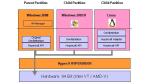 Virtualisierungssoftware von Microsoft: Test: Hyper-V ist ernsthafter Gegner für VMware
