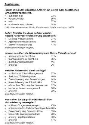 Ergebnisse der Umfrage von Centracon