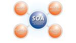 Flexible Software: SOA ist für den Mittelstand zugleich Chance und Herausforderung