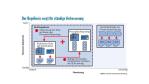End-to-end-SLAs: Nicht ohne die Anwender - Foto: Schickler Unternehmensberatung