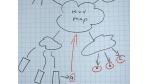 Wissensmanagement: Mind-Mapping und andere Projektarbeits-Tools für Freiberufler - Foto: S. Hofschlaeger
