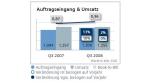 Quartalsbilanz der Siemens-Tochter : SIS stolpert weiterhin