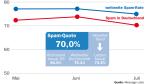 Die Top-Risiken im Juli 2008: Datendiebe missbrauchen die Olympischen Spiele