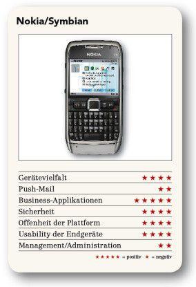 Vielseitig, aber nicht ohne Makel: Nokias Symbian-Plattform.