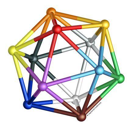 Der Ikosaeder ist das Symbol für die Syntegration. Er setzt sich aus 20 gleichschenkligen Dreiecken zusammen.