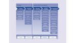 Versicherer setzt auf Itanium: Adcubum nutzt HPs Integrity-Server als Entwicklungsplattform - Foto: Adcubum