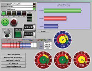 Über interaktive Steuerelemente können Anwender Maschinenlaufzeitparameter abrufen. Über Filter können sie die visualisierten Daten einschränken.