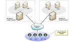 Als Teil von Windows Server 2008 R2: Hyper-V 2.0 schließt bestehende Feature-Lücken